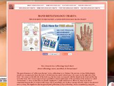 Hand Reflexology Charts