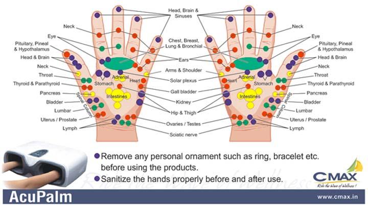 Hand reflexology chart: C|Max AcuPalm